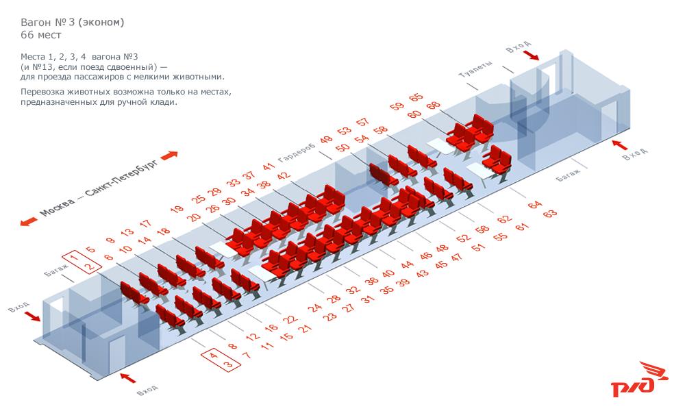 На приведенных ниже схемах вагонов можно посмотреть, как располагаются места.  Вагоны 1 и 2 - бизнесс-класса, вагон 5...